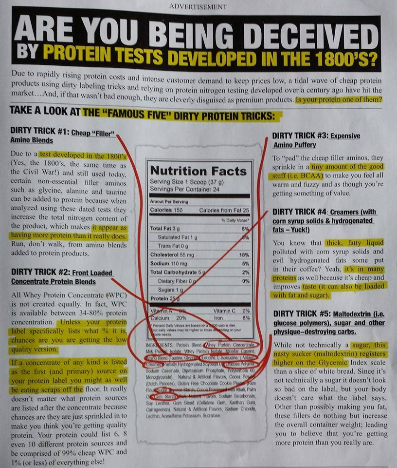 Whey Protein Concentrate Con