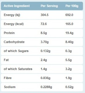 musclefood protein pizza macros
