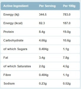 spicy beef protein pizza macros
