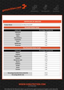Go Nutrition Whey 80 Amino Acid Profile
