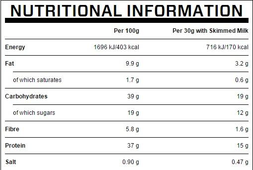 My Protein Granola Nutrition